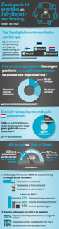Infographic zaakgericht werken BCT.png